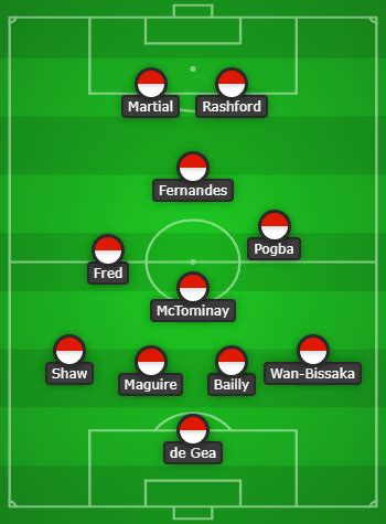 4-4-2 Manchester United Predicted Lineup Vs Liverpool ...