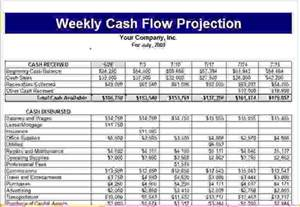 wedding budget checklist 5 flow projection template procedure template sle