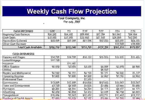 flow projection template 5 flow projection template procedure template sle