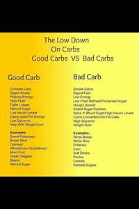 Healthy Diet Routine Chart Realized How Carb Depleted I Was And Hit A Plateau With