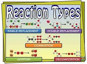 Reactietype  U2014 Chemieleerkracht