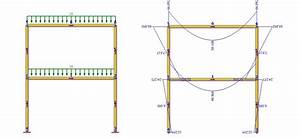 Software For Structural Analysis Of Frames  Beams And