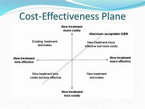 Cost Effectiveness Plane Icer images
