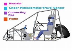 Iracing Dirt Sprintcar Simulator Pedals - Peripherals