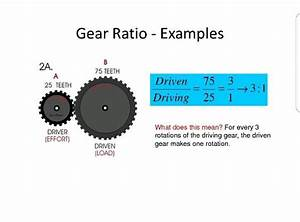 How To Calculate The Gear Ratio