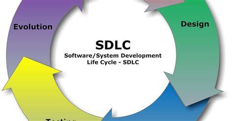 system development life cycle sdlc documentation