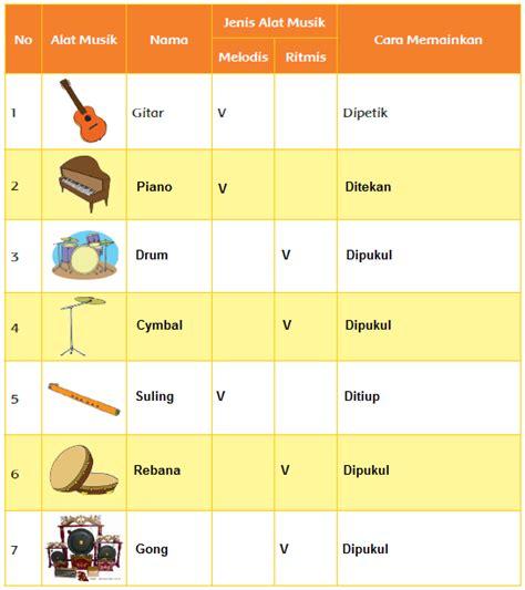 Tamborin, adalah alat musik jenis rebana, dengan atau tanpa hiasan kerincing logam di sekitar bingkai atau kerangkanya, dipakai pada. Soal dan Jawaban PR Kelas V Tema 3 Subtema 2 | Mari Belajar :: Blog Tutorial