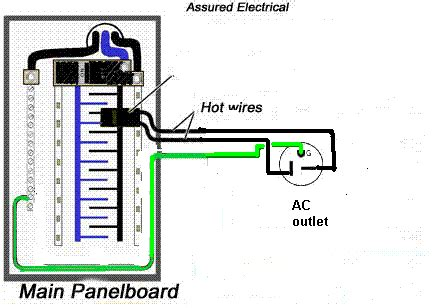 i have a 20 230 volt ac unit to install do i need to