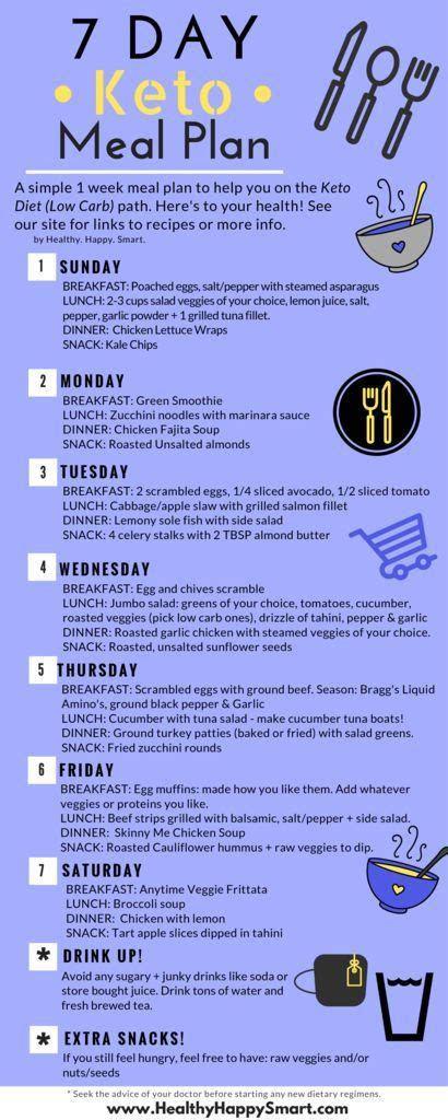 day keto meal plan sample keto weekly meal plans