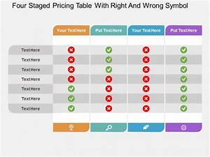 Id Four Staged Pricing Table With Right And Wrong Symbol