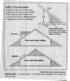 Convert Attic into Living Space
