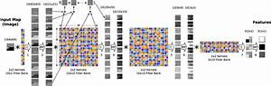 Max-Pooling Convolutional Neural Network (MPCNN) with 8 ...