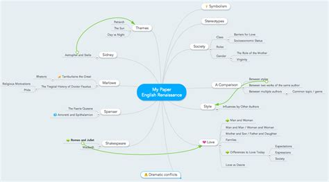 teach mind mapping  students focus
