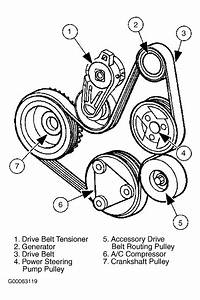 1996 Ford Explorer Pulley Diagram