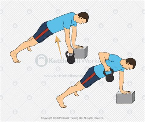 row kettlebell renegade plank variations progressions stable progress push position detailed once solid above then