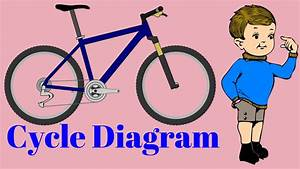 How To Draw A Cycle Diagram