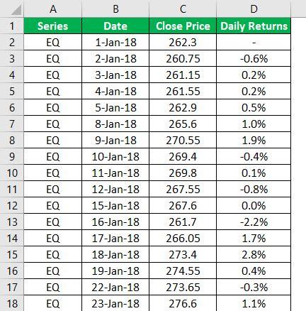 volatility formula calculator examples  excel template