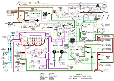 car wiring diagrams explained electrical website kanri info