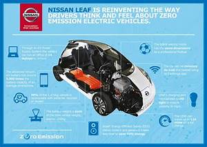 Nissan Leaf Blower Motor Location  Nissan  Free Engine