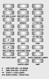 Chevrolet Traverse  2015  - Fuse Box Diagram
