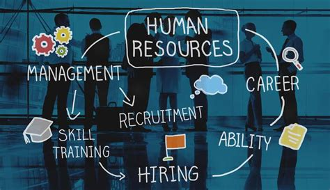 4 Trends Redefining Hr Management In Ireland In 2018. Effective Social Media Campaigns. Carpet Cleaning Walnut Creek. Online Lpn Programs In Florida. The Simple Present And The Present Progressive. Assisted Living Boulder Home Rentals Whistler. Department Of Veterans Affairs Utah. Best Auto Insurance Coverage. Intercostal Neuralgia Treatment