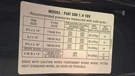 Hyundai I30 Tyre Pressure