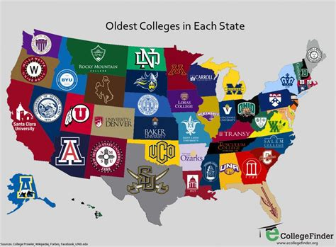 Map The Oldest College In Every State  College And. Study Forensic Science Online. St Louis Trust Company Hepatitis C Pathology. Creative Payroll Solutions App Developer Nyc. Facility Management Degree Programs. Medical Billing Software Prices. Google Large File Transfer Dentist In Austin. Metropolitan Home Care Bergen County Colleges. Virtual Backup Appliance Free Snmp Monitoring
