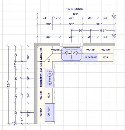 kitchen cabinets measurement design and layout