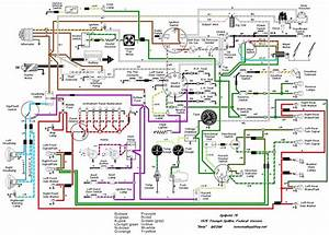 Diagram Renault 21 Wiring Diagram Full Version Hd Quality Wiring Diagram Goldwiring18 Newsetvlucera It