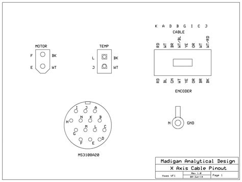 Haas Encoder Wiring Diagram Library