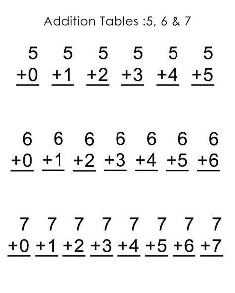 redirecting to http sheknows parenting slideshow 628 mathematics tables addition 5 6 7