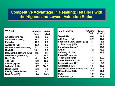 competitive advantage  mature industries