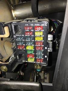 St Sig Fuse Missing From The Fusebox   What Does It Do