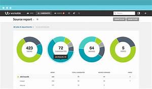 The 10 most important applicant tracking system features for Applicant tracking system test