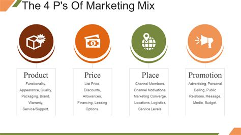 Marketing Mix Ppt Templates