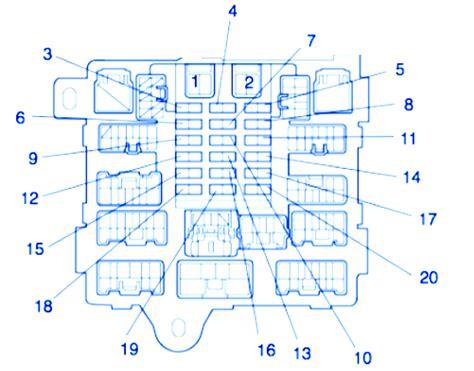 lexus rx  fuse boxblock circuit breaker diagram