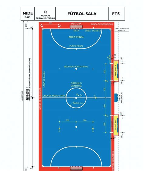 Codici Armadietti Doom 3 by Dimensiones Futbol Sala 28 Images Dimensiones Pista