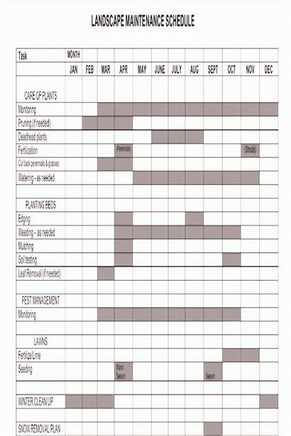 Lawn Care Schedule Template Spreadsheet Customer Route