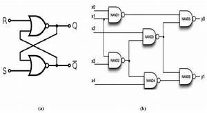 A  Sr Latch Using Nor Gates  B  C17 Benchmark Circuit