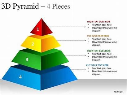 Pyramid Powerpoint 3d Presentation Slides Pieces Ppt