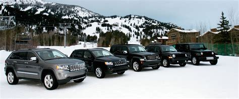 Best Used Jeeps For Winter Driving