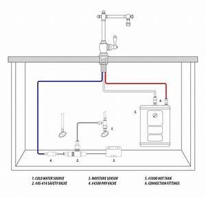 Waterstone Insta-hot Under Sink System