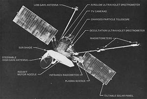 Image Gallery Mercury Mariner 10