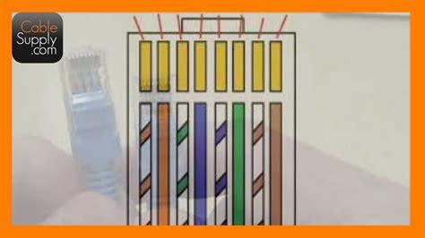 Pinouts Explaining Ethernet Pin