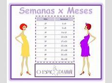 Calcular gestação por mes Moda Plus Size Para Revenda