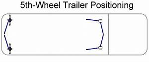 Ultra-fab Strut Stabilizers For Trailers And Rvs