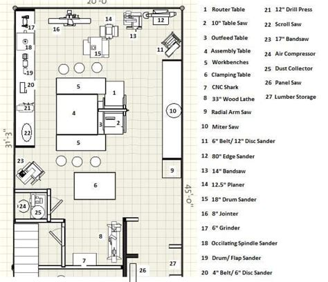 wood shop layouts small woodworking shop layout plans