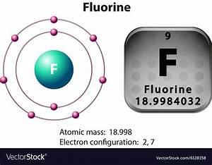 Symbol And Electron Diagram For Fluorine Vector Image
