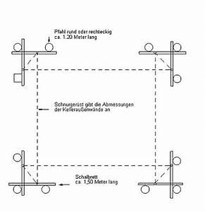 Rechten Winkel Abstecken Schnur : monsterhaus anleitungen ~ Lizthompson.info Haus und Dekorationen