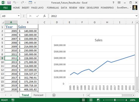 Forecasting In Excel Using Forecast Function & Auto Fill. Free Event Program Templates. Harvard Graduate School Of Design Acceptance Rate. Hip Hop Posters. Store Hours Template. Restaurant Floor Plan Template. Dinner Party Invitations Template. Family Medical History Template. Marketing One Pager Template